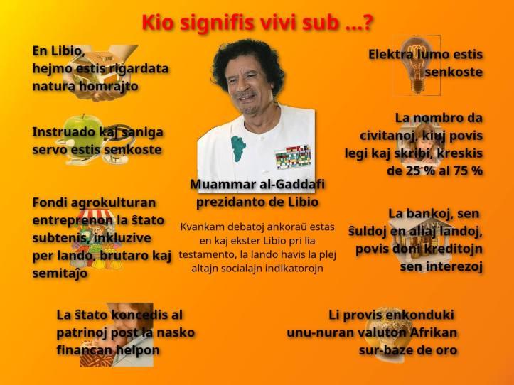 Kio signifis vivi sub Muammar al-Gaddafi